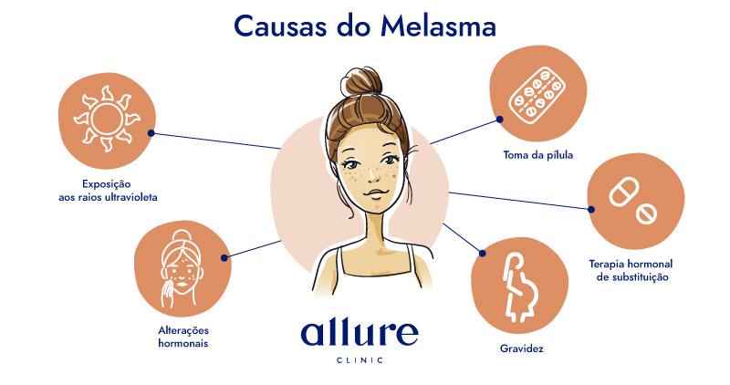 allure-melasma